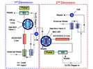 Review of U.S. EPA Methods for Perchlorate Using Suppressed Conductivity Detection