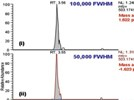 Multimycotoxin Screening and Quantitation in Beer Samples Using UHPLC and a High-Resolution and Accurate Mass Approach