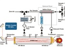 Field-Deployable, Real-Time Sensor for the Monitoring of Volatile Organic Compounds (VOCs)