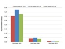 Determination of Total Mercury Content in Wood Materials—Part 3: Miniaturization Using ICP-MS