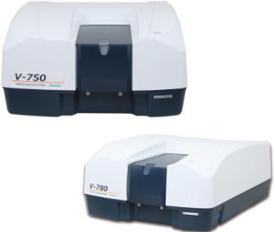 A Bright Future for Optical Spectroscopy | American Laboratory