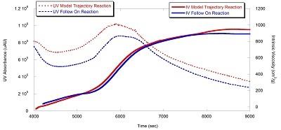 High-Throughput VOC and Inorganic Gas Analysis: Automated SIFT-MS