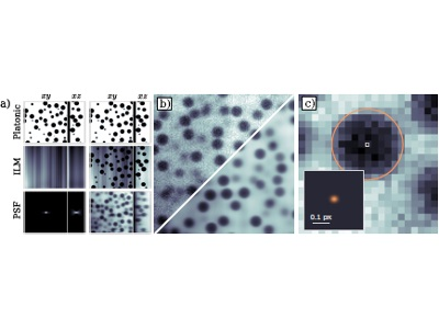 Getting Super Resolution From Your Optical or Electron Microscope